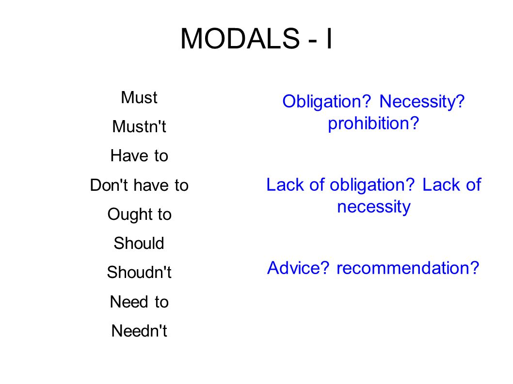 MODALS - I Must Mustn t Have to Don t have to Ought to Should Shoudn t Need to Needn t
