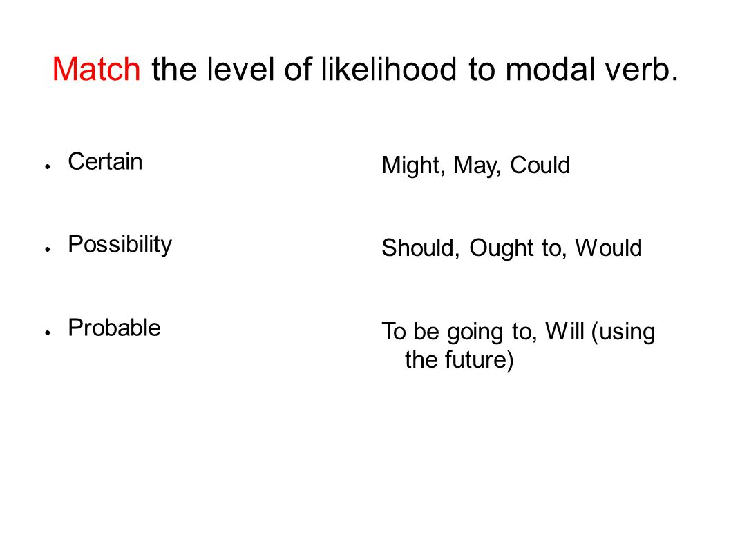Match the level of likelihood to modal verb.