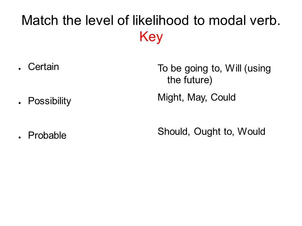 Match the level of likelihood to modal verb. Key