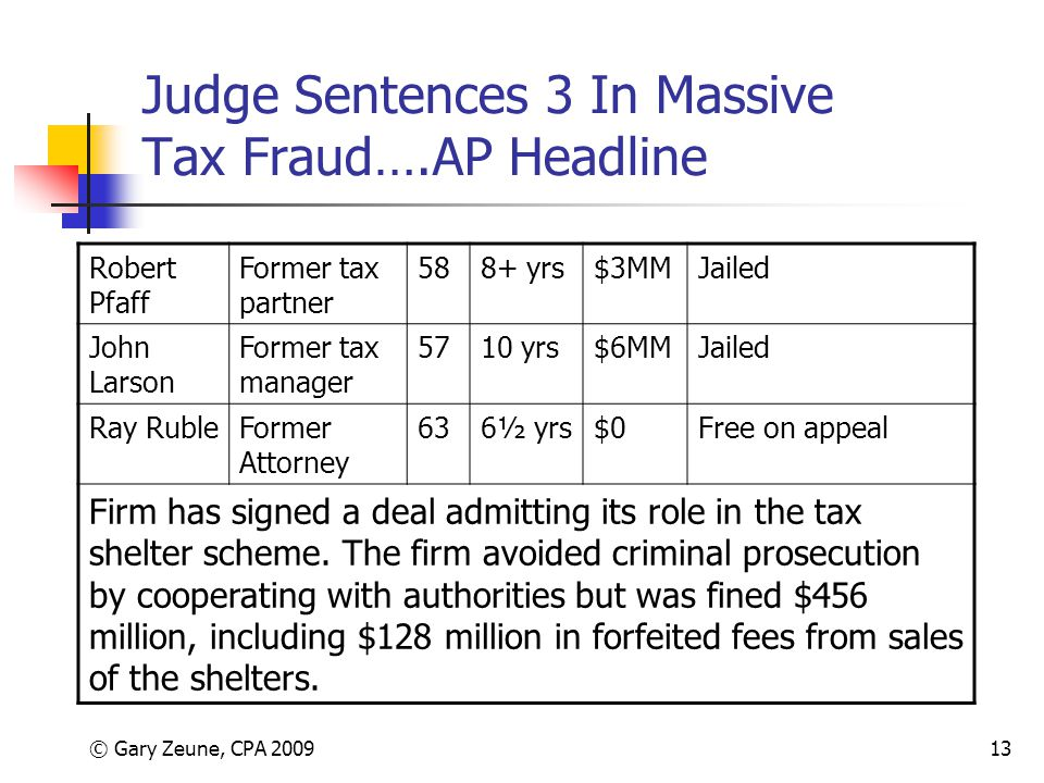 Judge Sentences 3 In Massive Tax Fraud….AP Headline