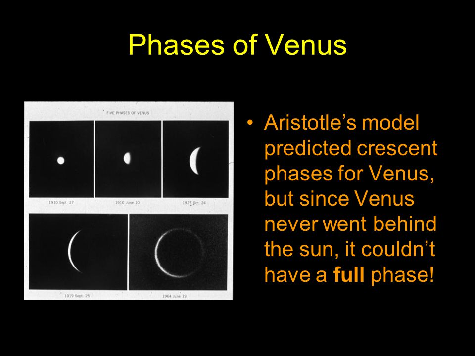 Phases of Venus Aristotle's model predicted crescent phases for Venus, but since Venus never went behind the sun, it couldn't have a full phase!