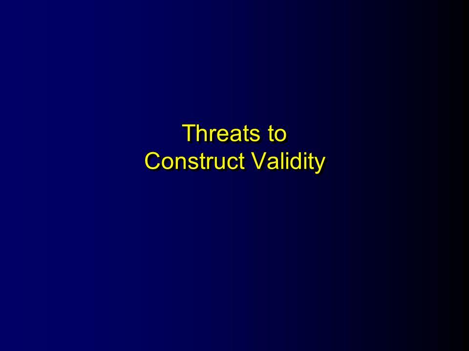 Threats to Construct Validity