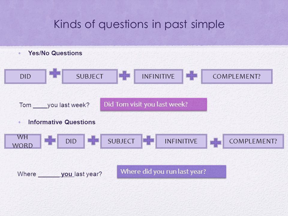 Kinds of questions in past simple