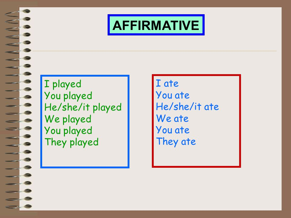 AFFIRMATIVE I played I ate You played You ate He/she/it played