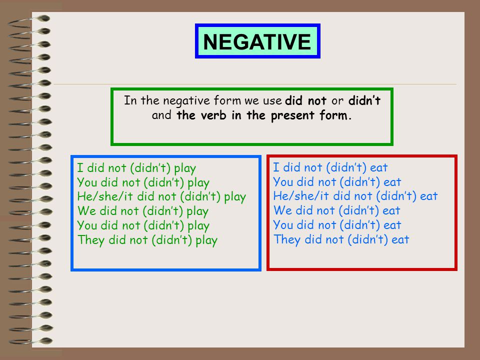 NEGATIVE In the negative form we use did not or didn't and the verb in the present form. I did not (didn't) play.
