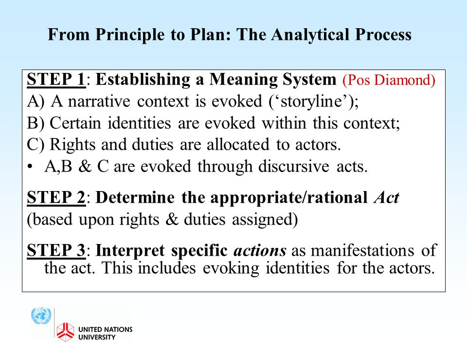 From Principle to Plan: The Analytical Process