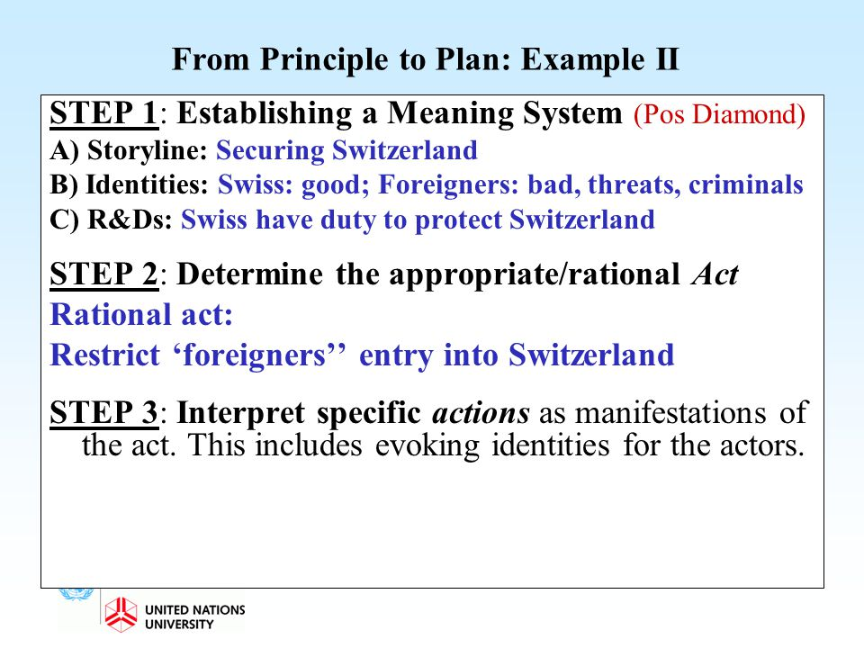 From Principle to Plan: Example II
