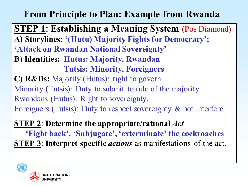 From Principle to Plan: Example from Rwanda
