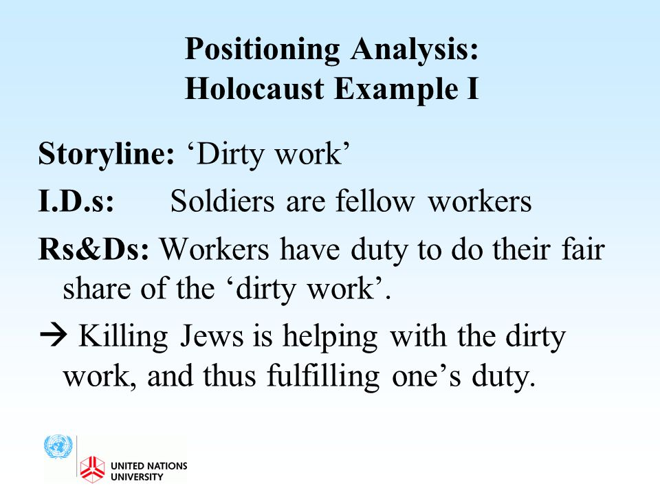 Positioning Analysis: Holocaust Example I