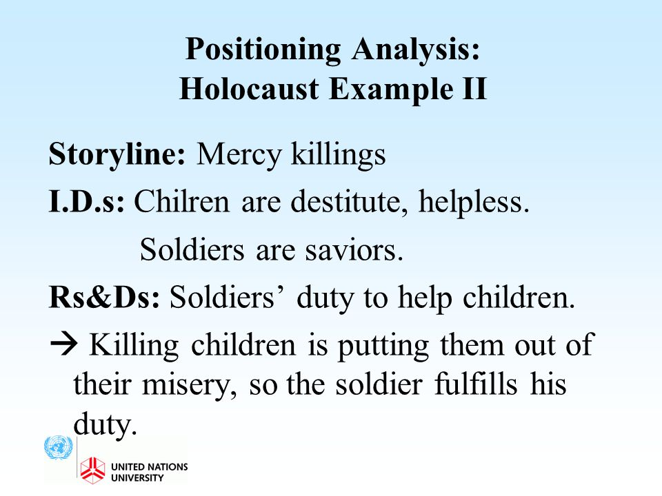 Positioning Analysis: Holocaust Example II