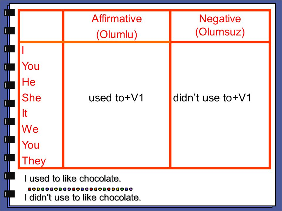 Affirmative (Olumlu) Negative (Olumsuz) l You He She It We They
