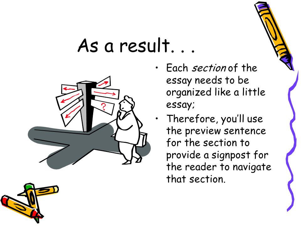 As a result. . . Each section of the essay needs to be organized like a little essay;