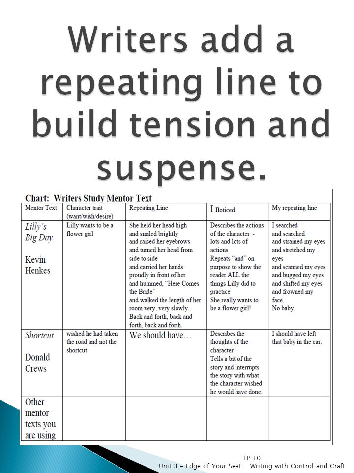 Writers add a repeating line to build tension and suspense.