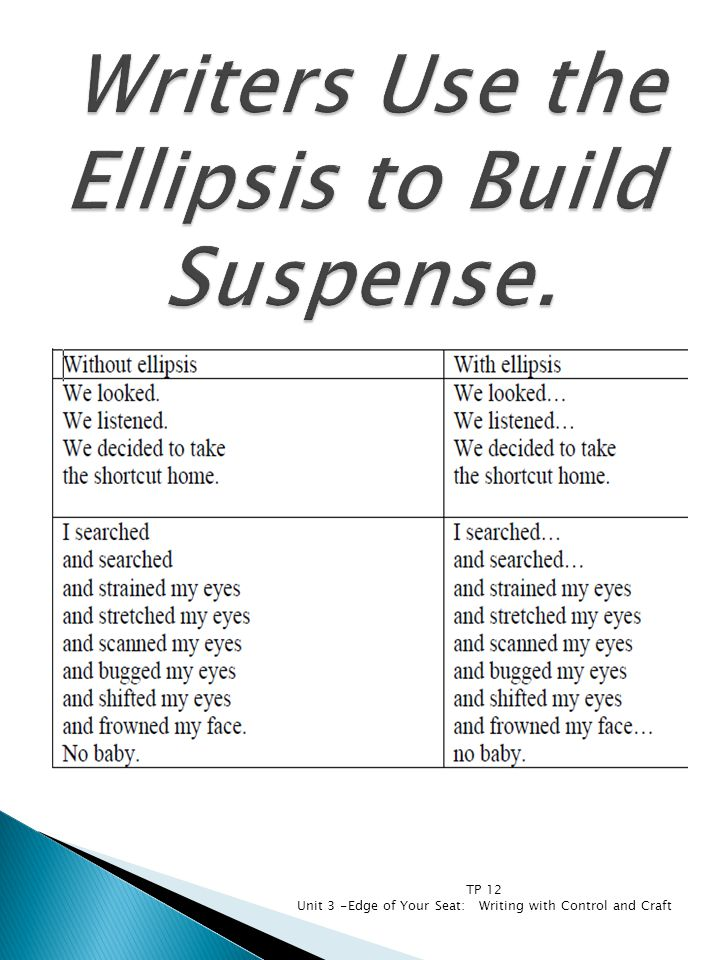 Writers Use the Ellipsis to Build Suspense.