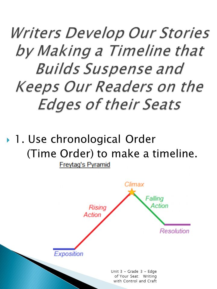 Writers Develop Our Stories by Making a Timeline that Builds Suspense and Keeps Our Readers on the Edges of their Seats
