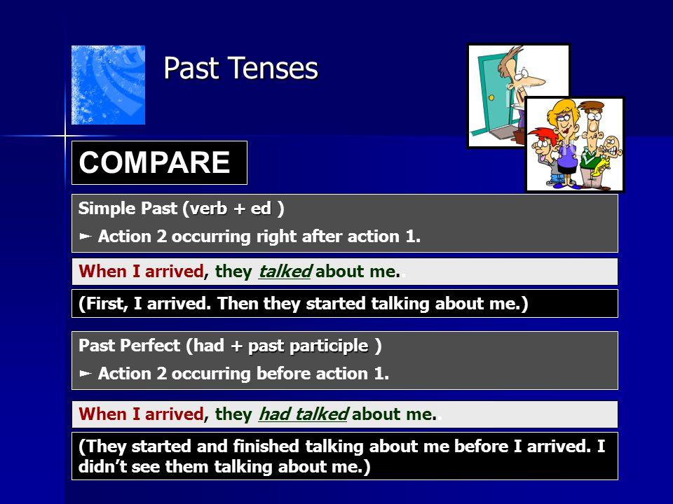 Past Tenses COMPARE Simple Past (verb + ed )