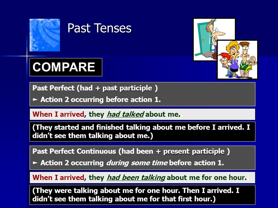Past Tenses COMPARE Past Perfect (had + past participle )