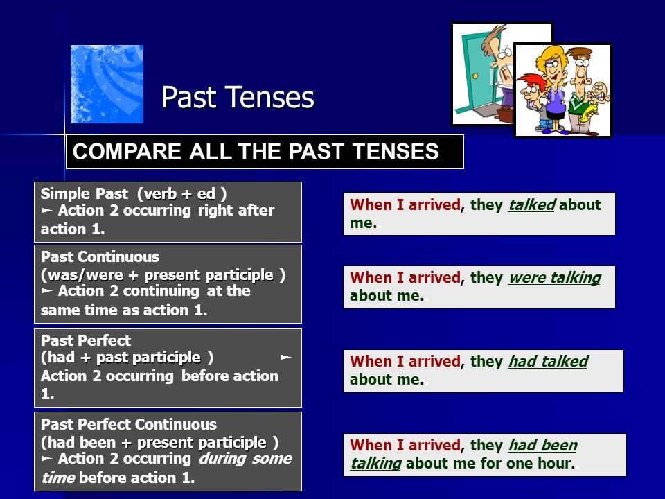 Past Tenses COMPARE ALL THE PAST TENSES