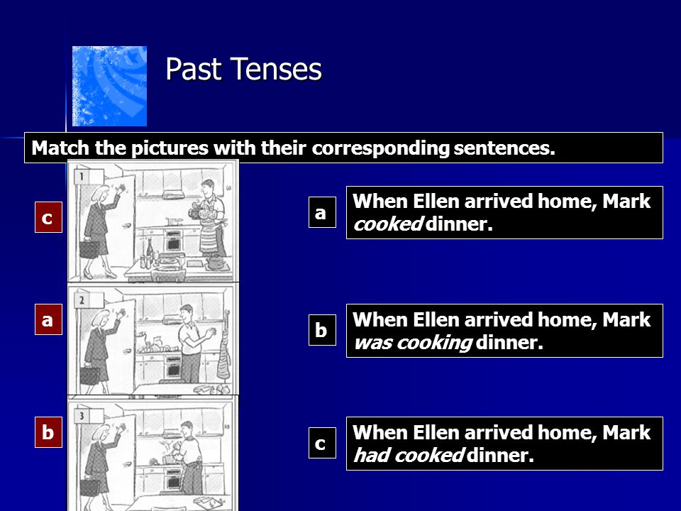 Past Tenses Match the pictures with their corresponding sentences.
