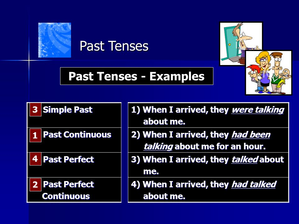 Past Tenses Past Tenses - Examples __ Simple Past