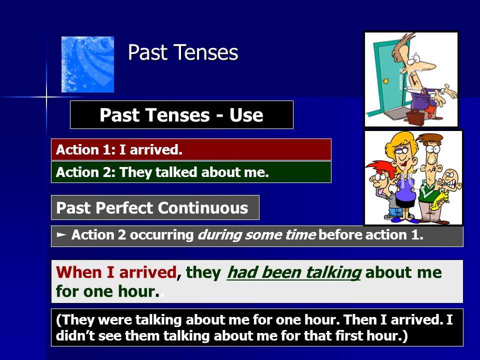 Past Tenses Past Tenses - Use Past Perfect Continuous