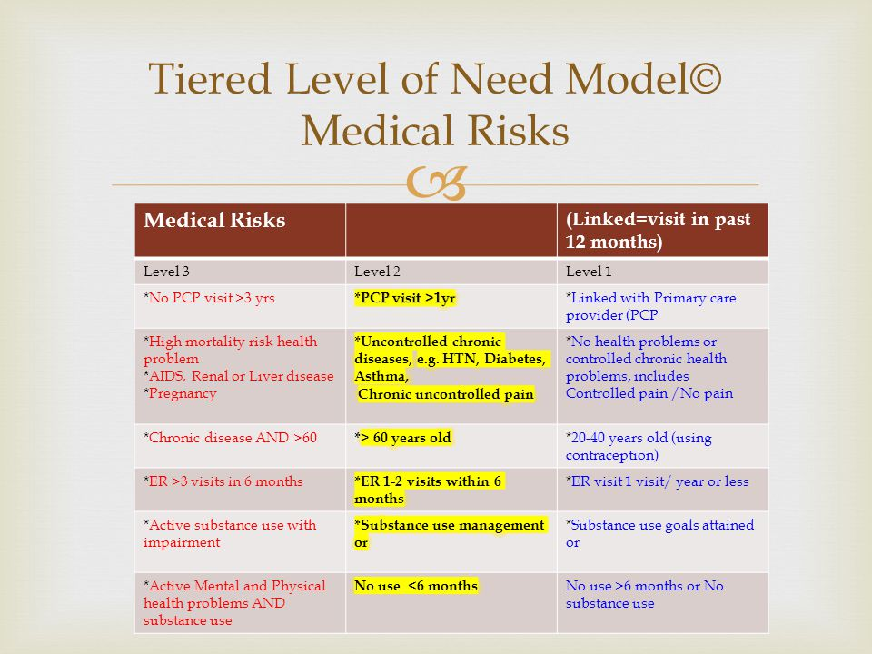 Tiered Level of Need Model© Medical Risks