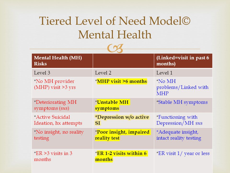 Tiered Level of Need Model© Mental Health