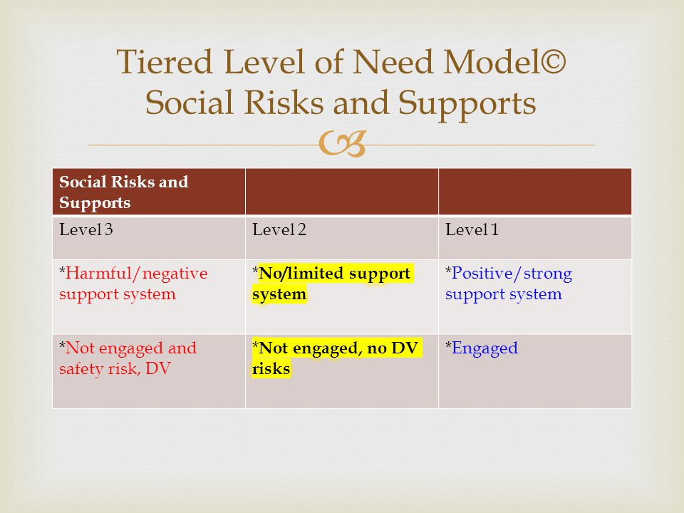 Tiered Level of Need Model© Social Risks and Supports