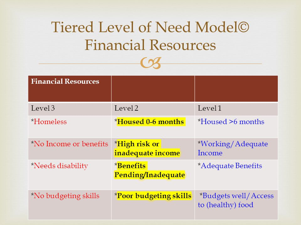 Tiered Level of Need Model© Financial Resources