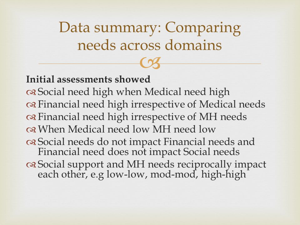 Data summary: Comparing needs across domains