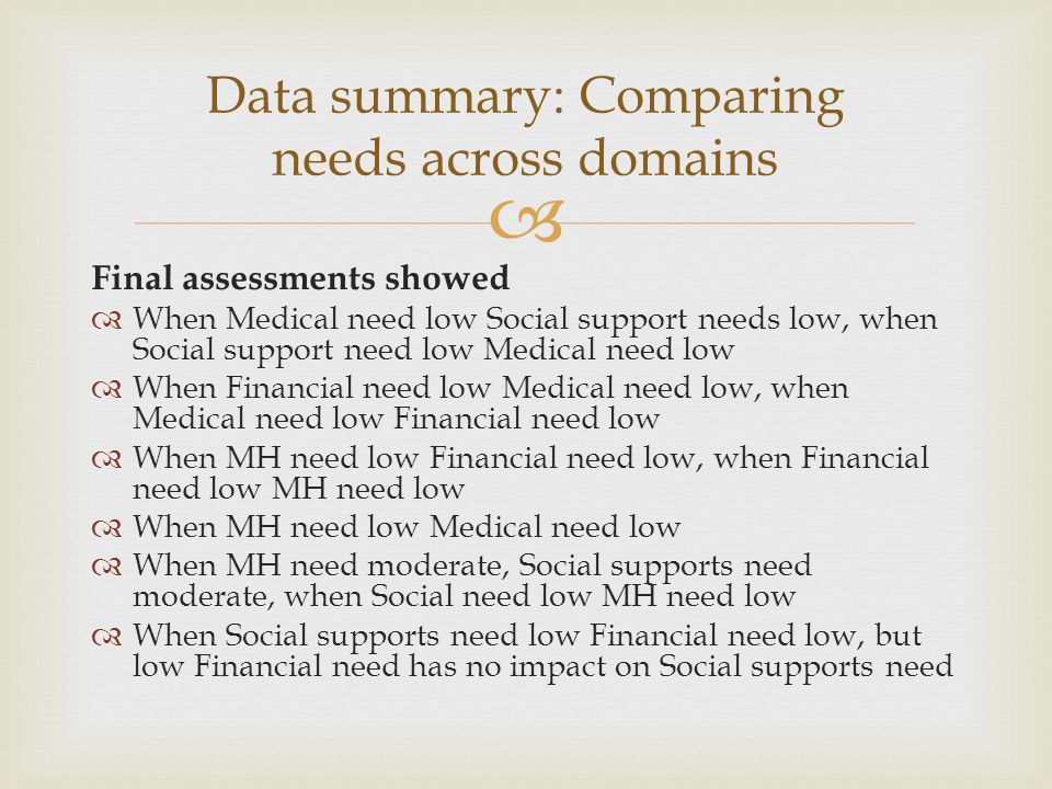 Data summary: Comparing needs across domains