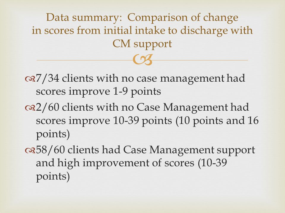 Data summary: Comparison of change in scores from initial intake to discharge with CM support