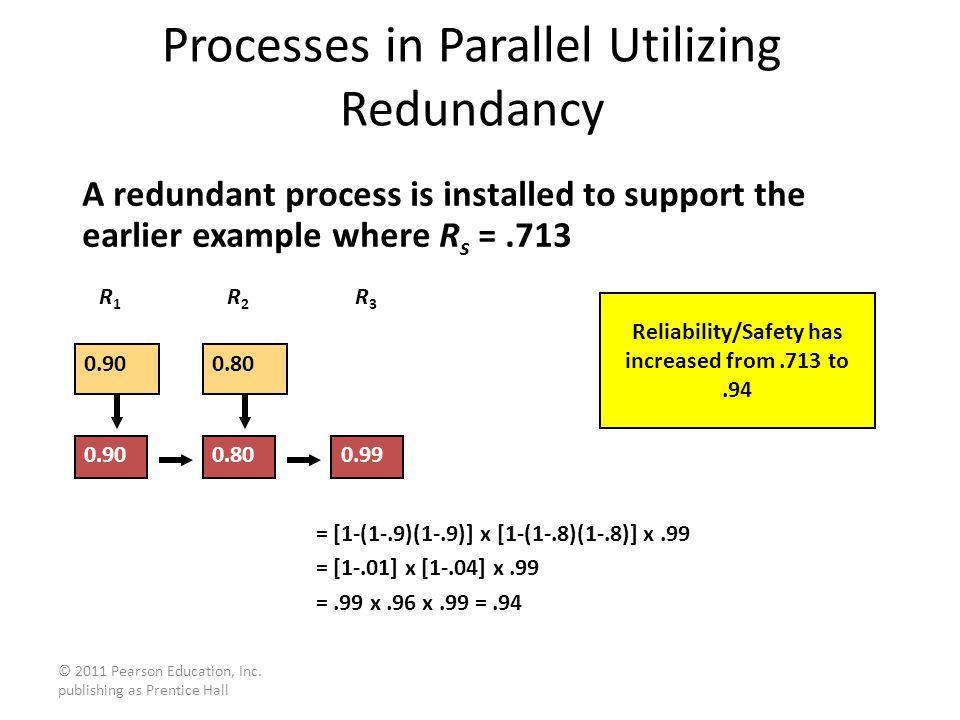 Processes in Parallel Utilizing Redundancy