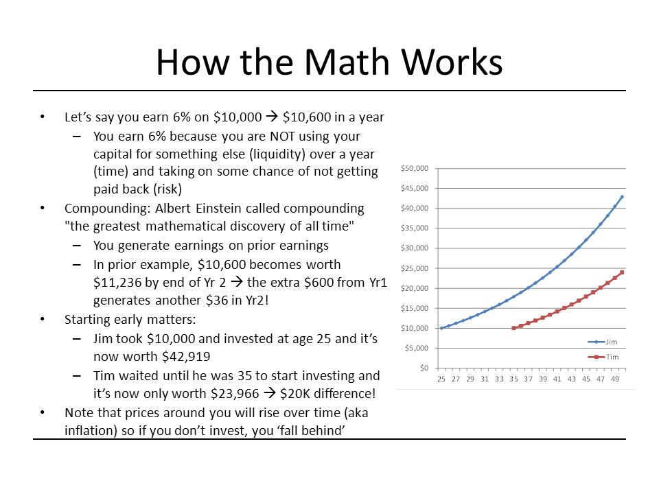 How the Math Works Let's say you earn 6% on $10,000  $10,600 in a year.