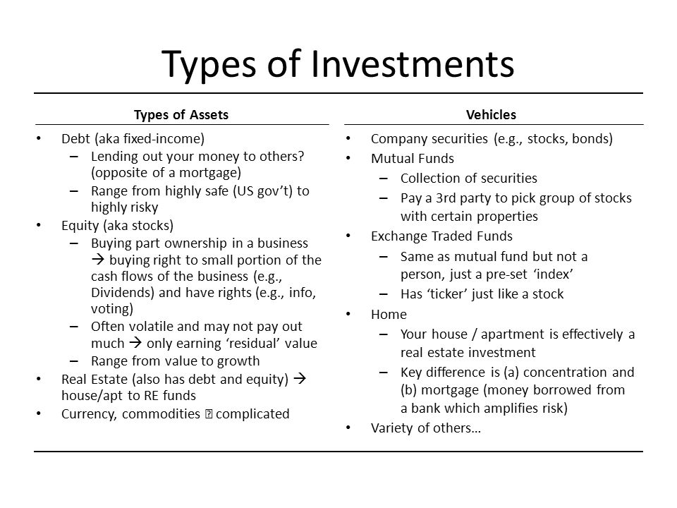 Types of Investments Types of Assets Debt (aka fixed-income)