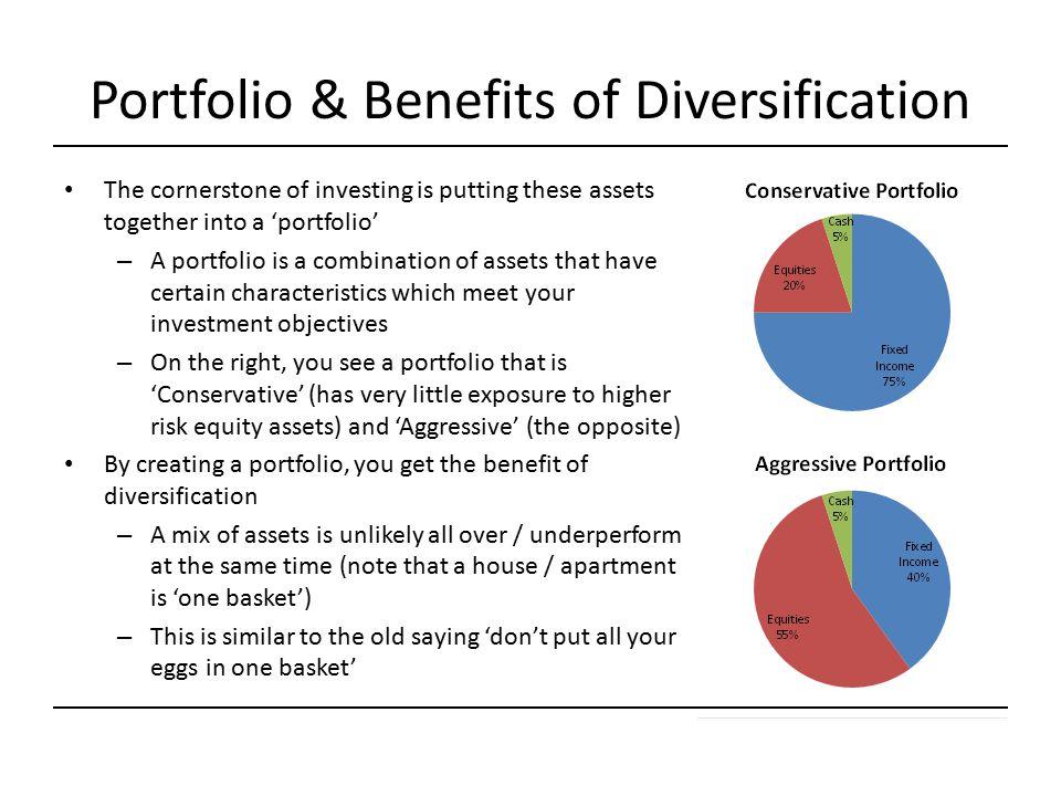 Portfolio & Benefits of Diversification