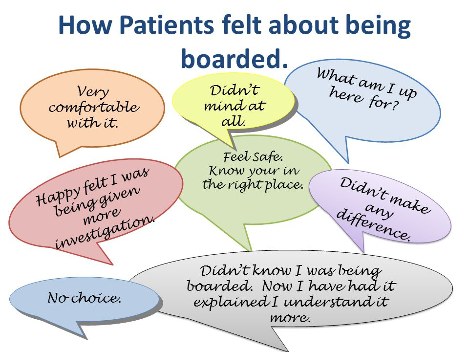 How Patients felt about being boarded.