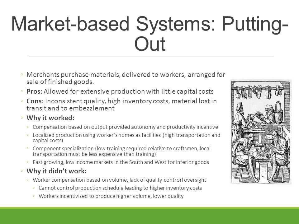 Market-based Systems: Putting-Out