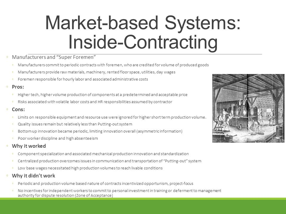 Market-based Systems: Inside-Contracting