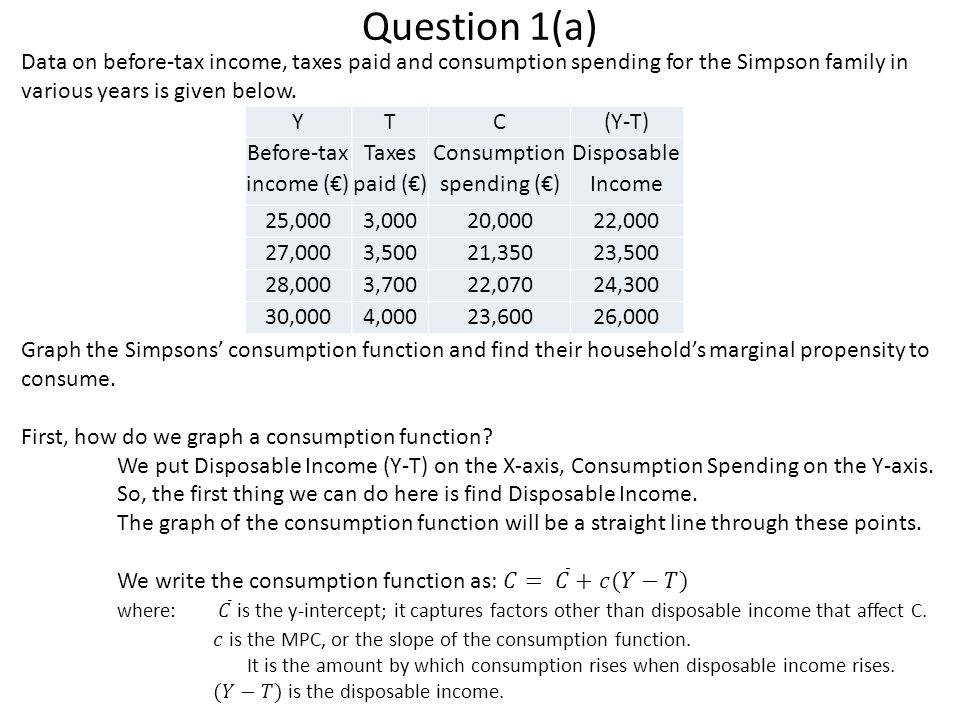 Question 1(a) Data on before-tax income, taxes paid and consumption spending for the Simpson family in various years is given below.