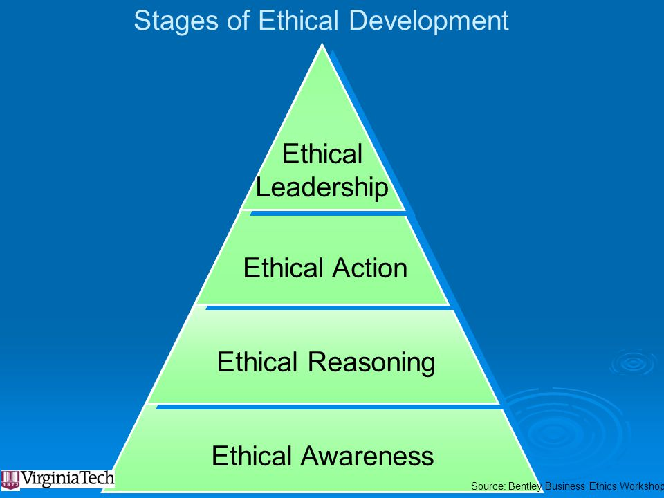 Stages of Ethical Development