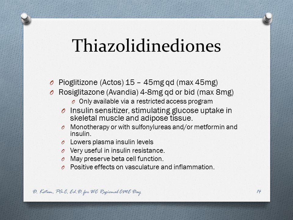 Thiazolidinediones Pioglitizone (Actos) 15 – 45mg qd (max 45mg)