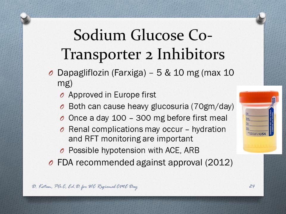 Sodium Glucose Co-Transporter 2 Inhibitors