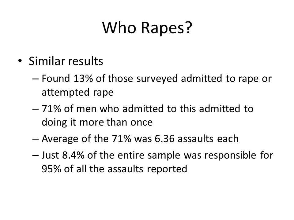 Who Rapes Similar results