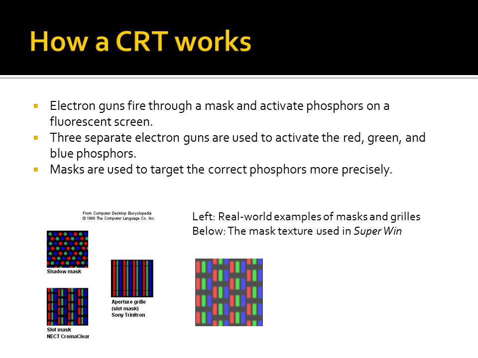How a CRT works Electron guns fire through a mask and activate phosphors on a fluorescent screen.