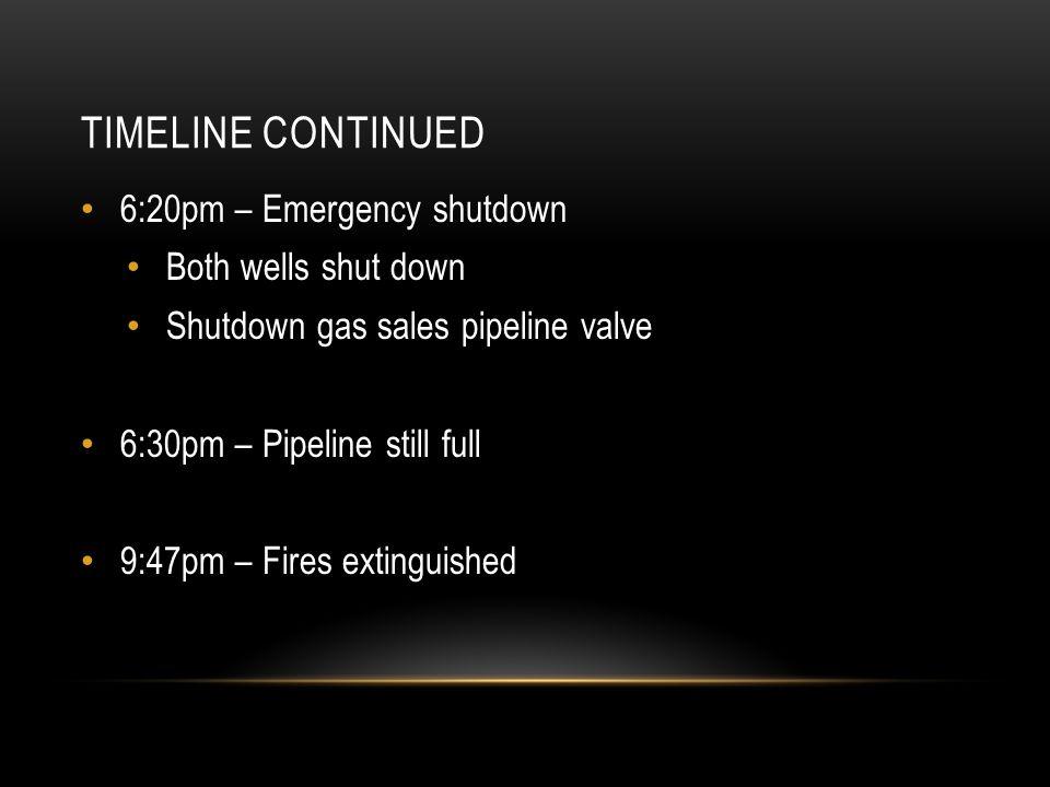 Timeline Continued 6:20pm – Emergency shutdown Both wells shut down