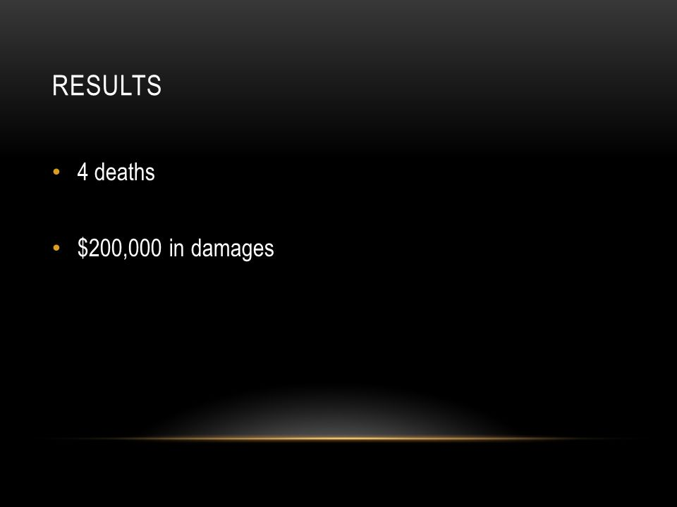 RESULTS 4 deaths $200,000 in damages
