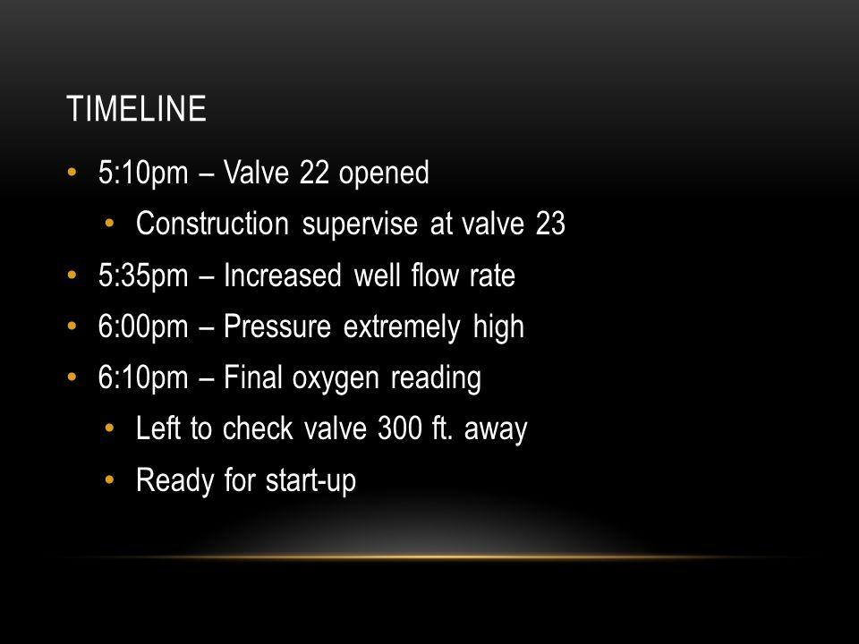 Timeline 5:10pm – Valve 22 opened Construction supervise at valve 23