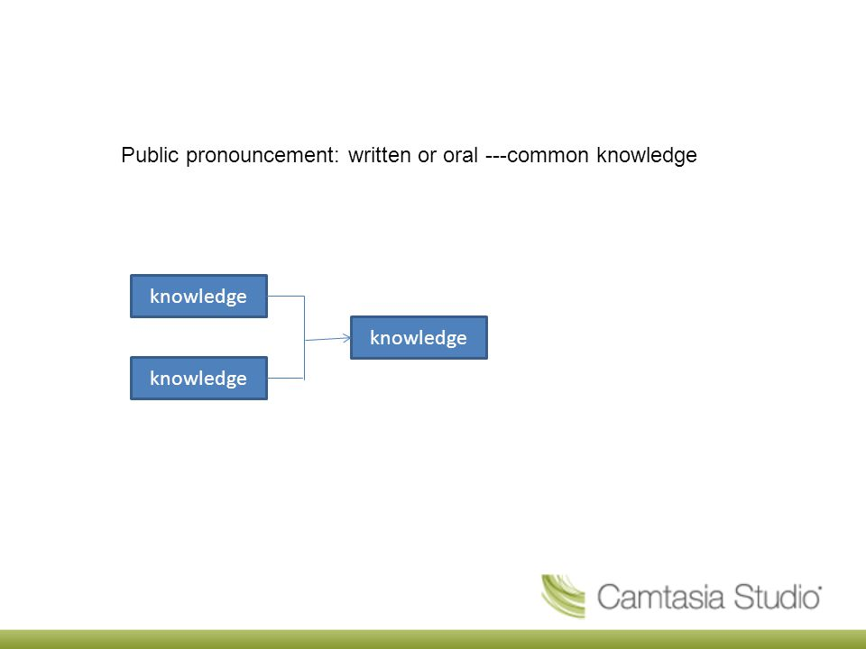 Public pronouncement: written or oral ---common knowledge