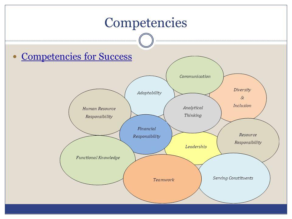 Competencies Competencies for Success